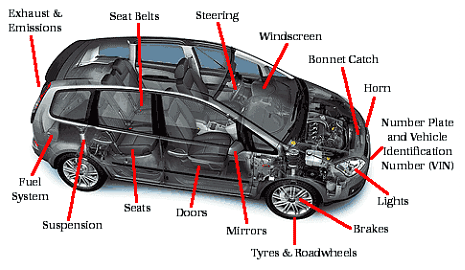 car roadworthy inspection